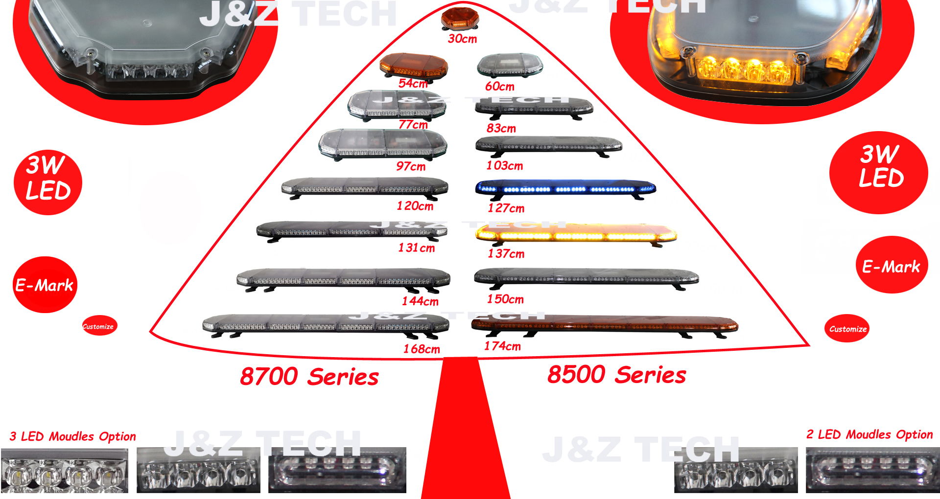 8700 y 8500 lightbar banner.jpg